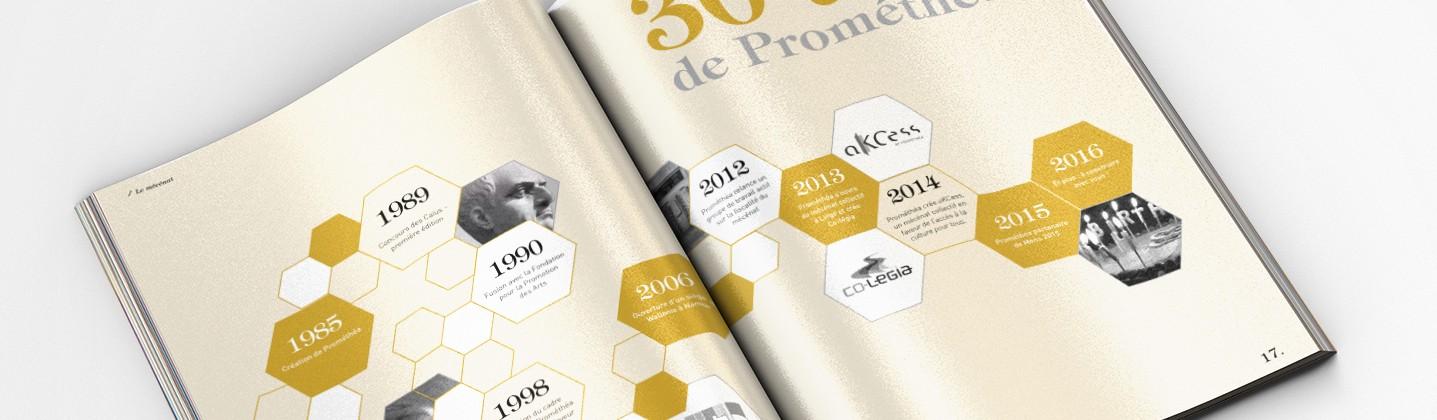 Open boek over de 30 jaar van Prométhéa