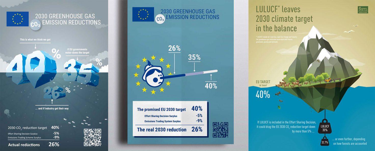 Drie affiches over de nieuw Europees Greenhouse gas verminderingsplan